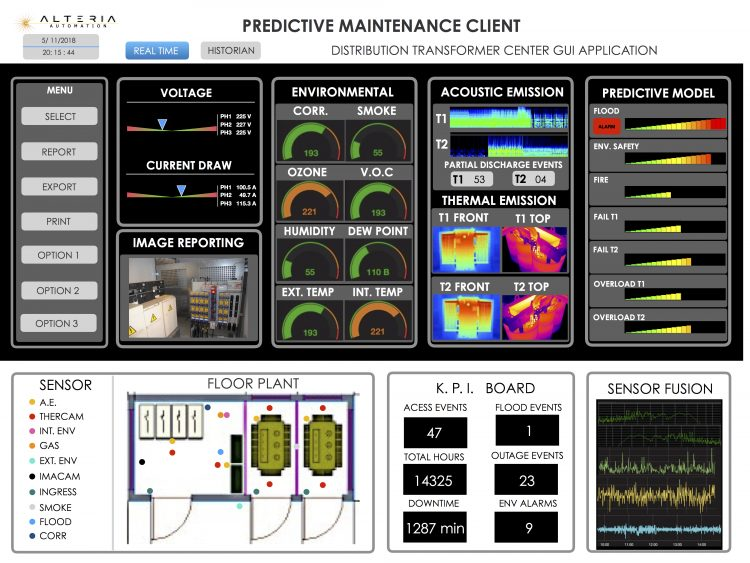 Predictive maintenance GUI